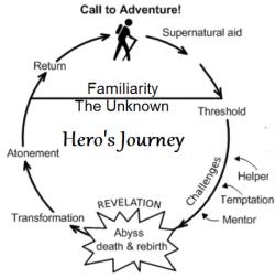 The_Hero's_Journey